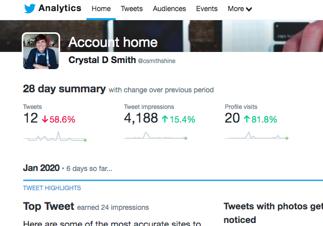 Twitter Analytics Homescreen